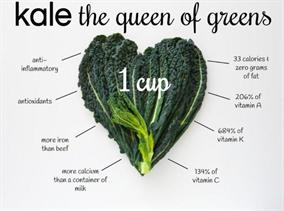 Kale 2