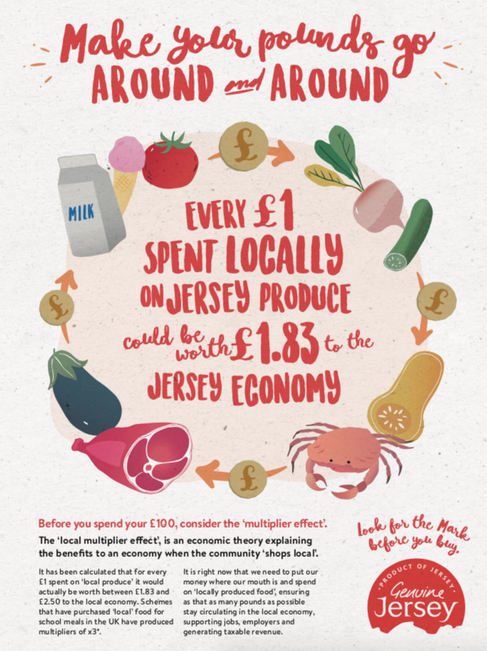 Buy local and make your pound go around and around